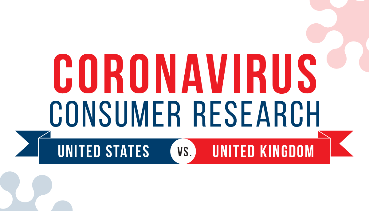 A LOOK AT HOW US AND UK SHOPPERS ARE RESPONDING TO COVID-19