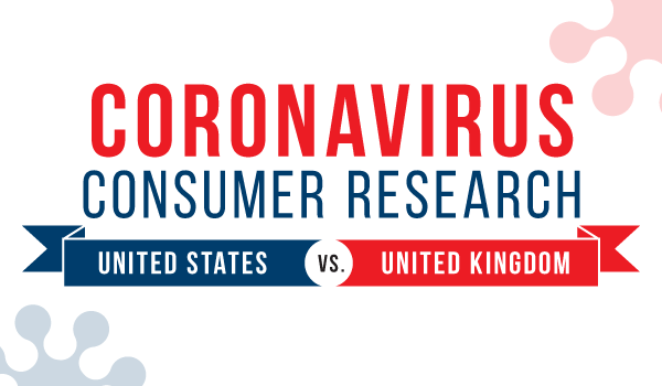 2020 US vs UK COVID Consumer Infographic